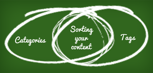 Sorting Your Content