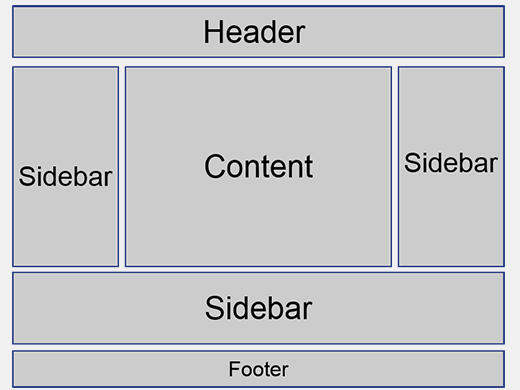 what is a sidebar in wordpress