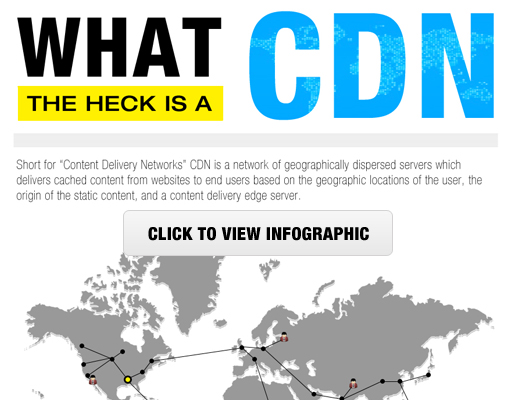 Why You Need a CDN for your WordPress Blog? [Infographic]