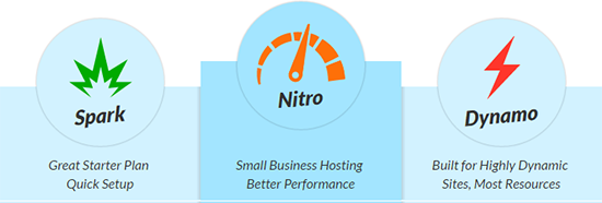 Web Hosting Hub Reviews from 34+ Real Users & Our Experts