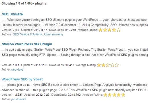 SEO Plugin Search Result