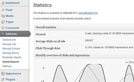 AdRotate menu and stats