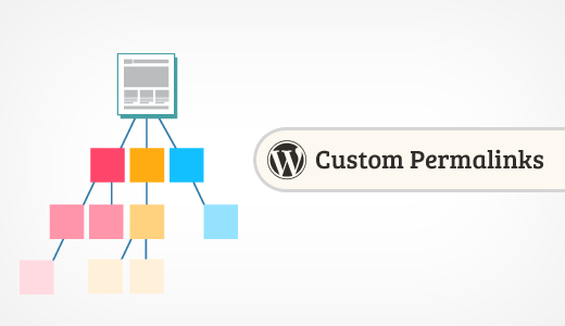 Custom Permalinks in WordPress