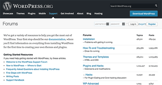 WordPress.org support