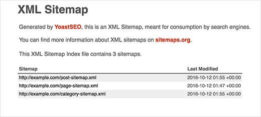 xml site haritası
