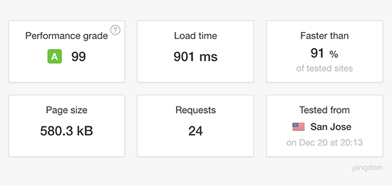 Speed test results for Liquid Web