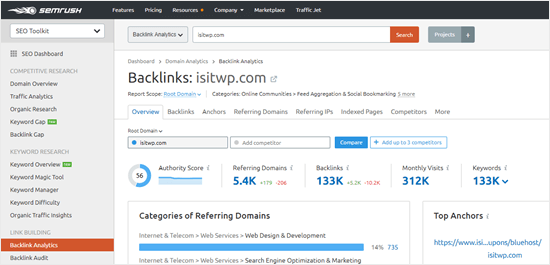 Analisi dei backlink con SEMRush