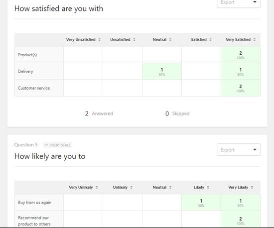 Due dei grafici che WPForms ha creato automaticamente dai risultati del questionario